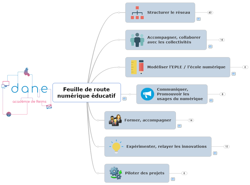 feuille route