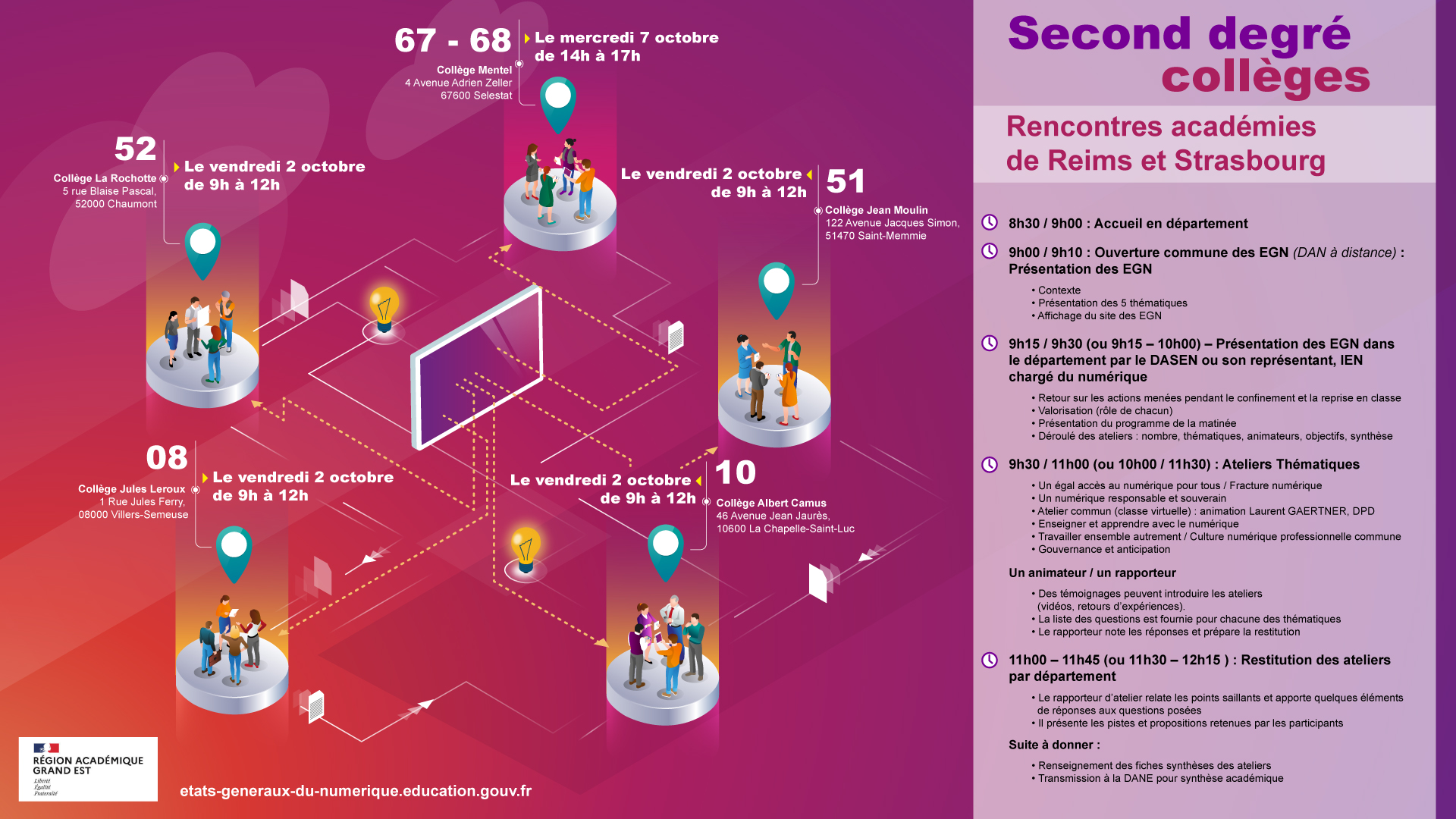 infographie EGN 2 degre colleges v3