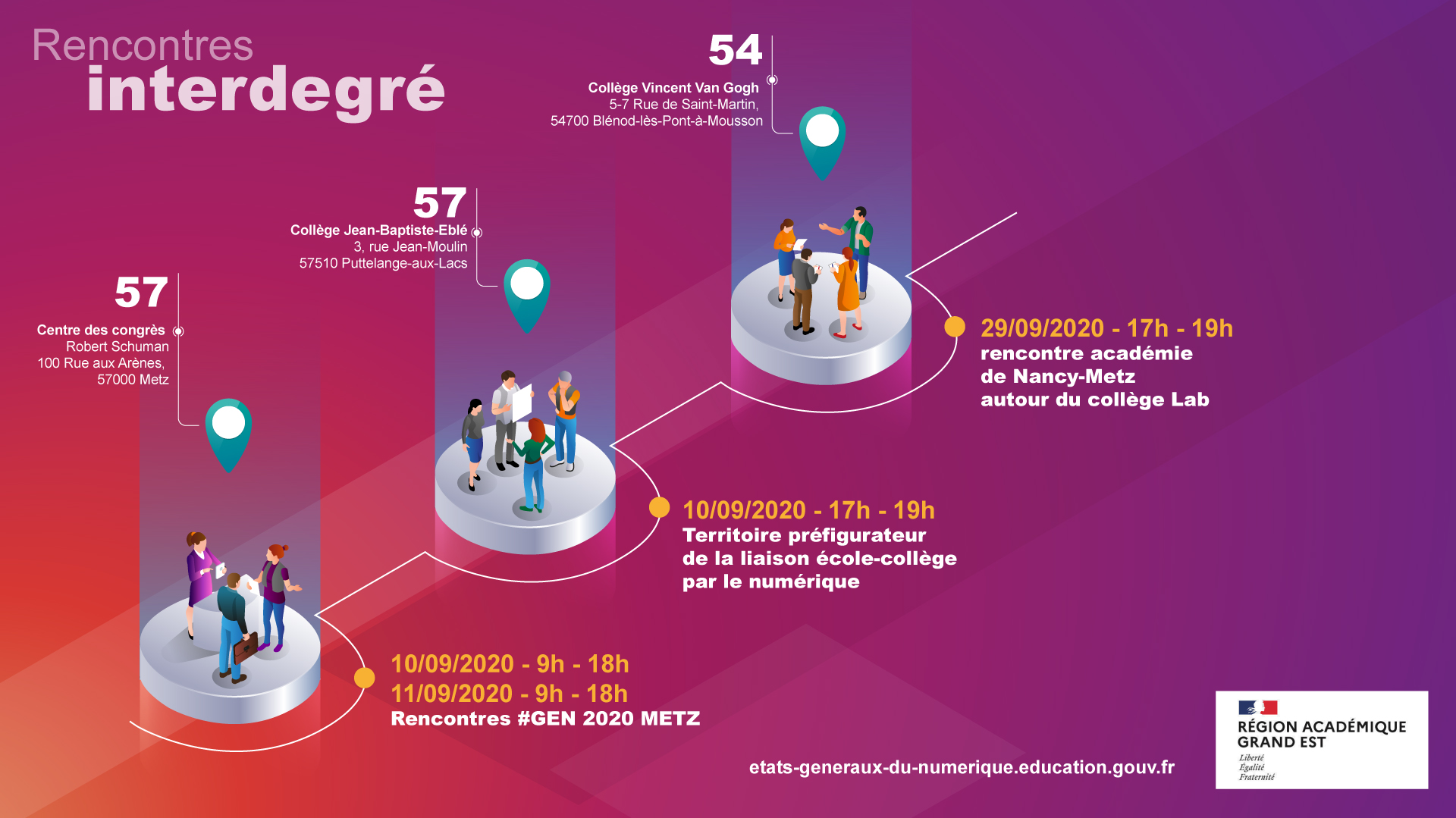 infographie interdegre nancy v1